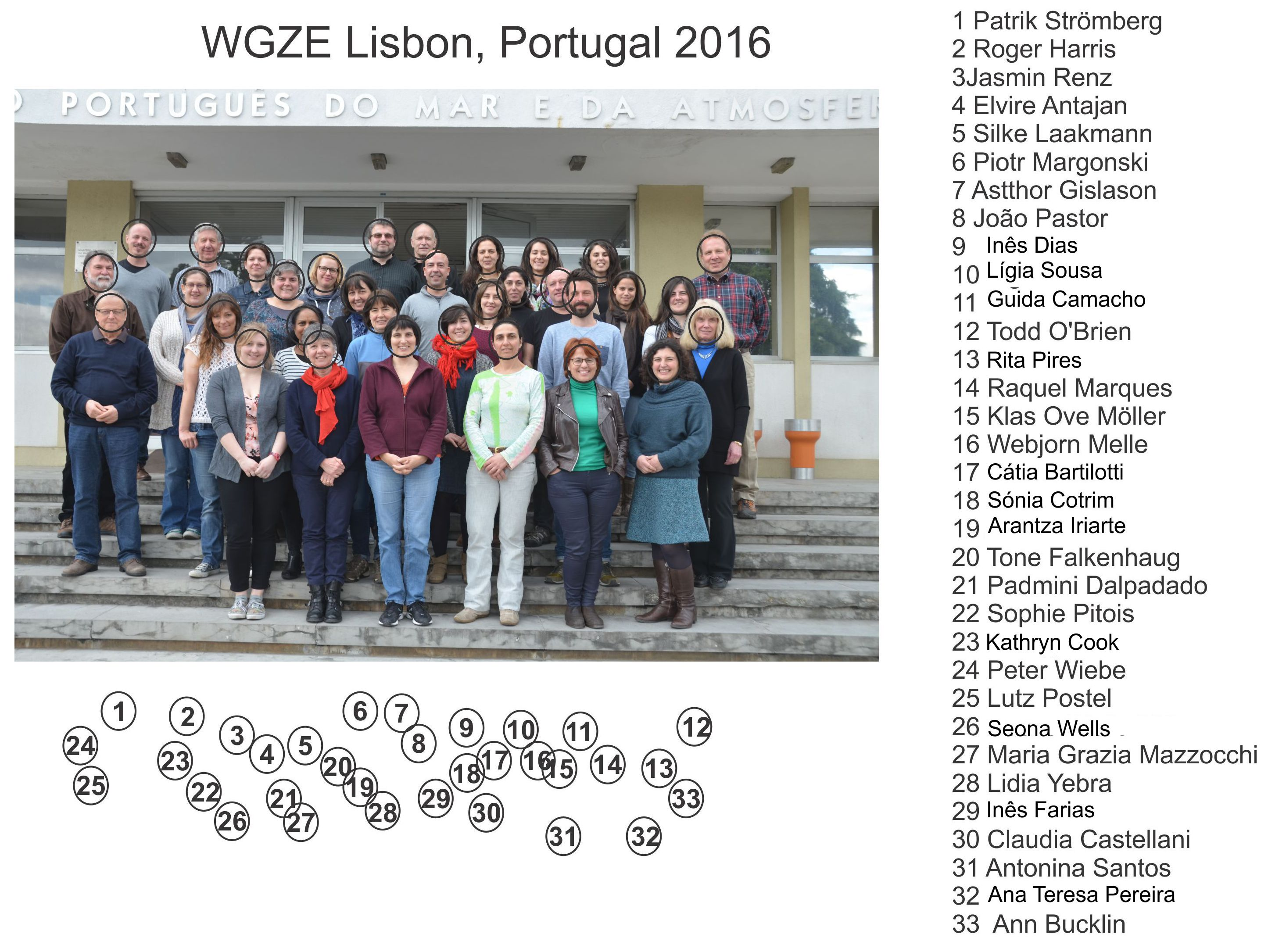 wgze 2016 portugal with names